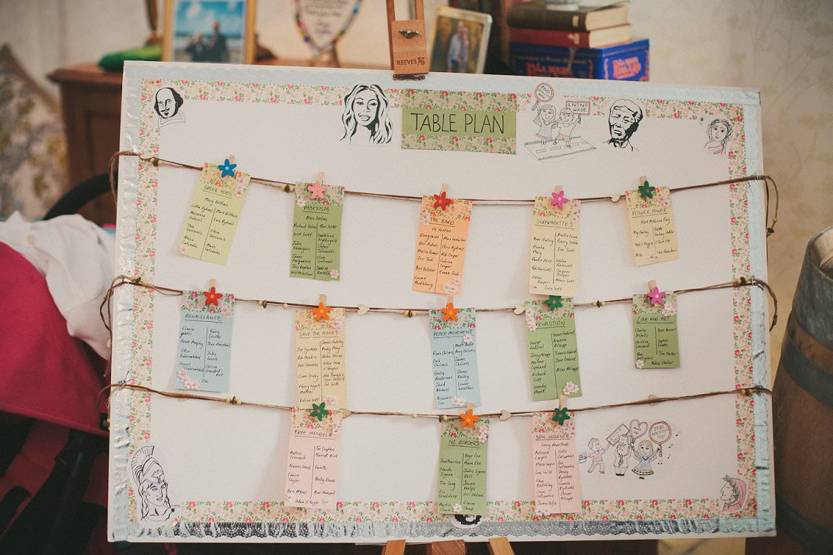 DIY Activist Art Table Plan at wedding in The Perch Oxford